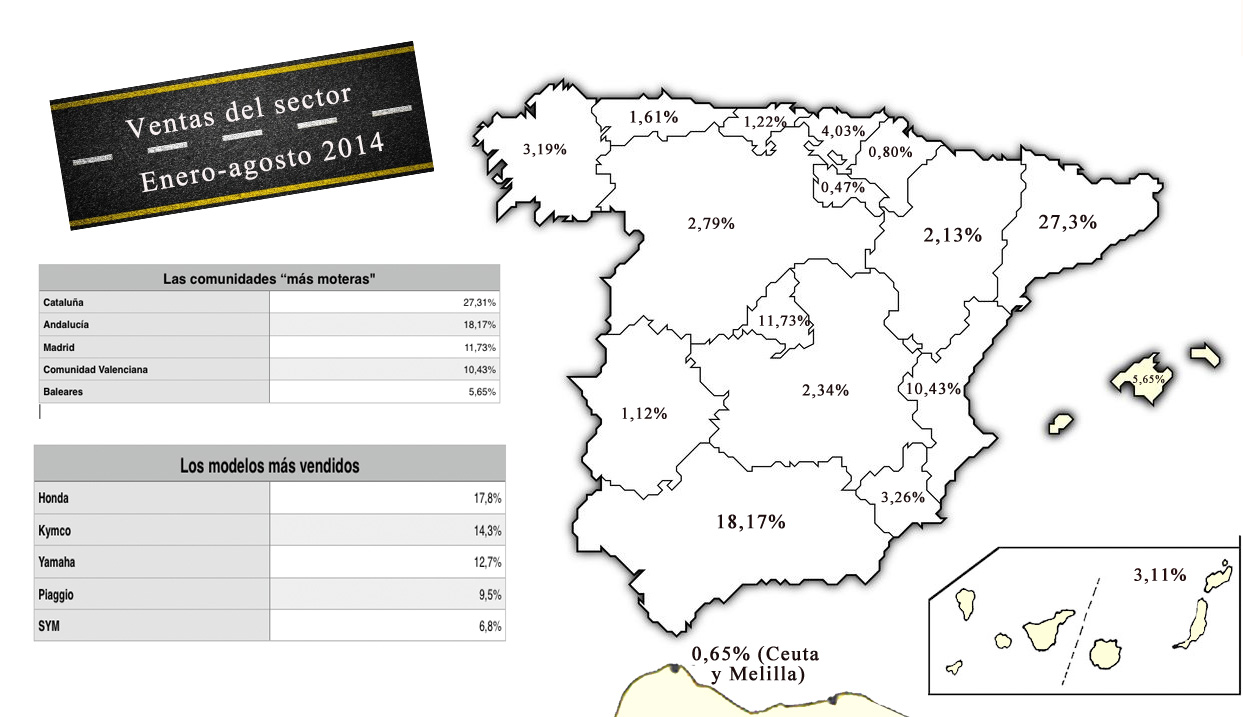 Mapa de ventas de motos